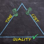 Costs, time and quality diagram